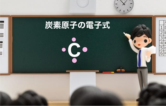 炭素原子の電子式