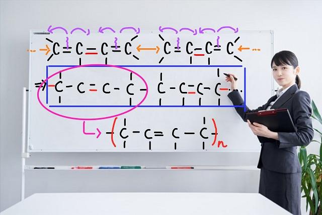 ジエンの構造式