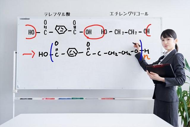 縮合重合の構造式